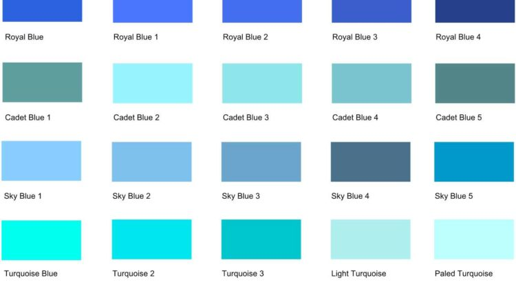 A colour chart showing many different shades of blue.